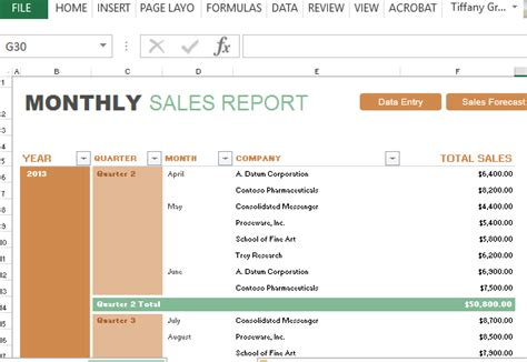 Quarterly Sales Report Template Excel Monthly Sales Report And Forecast Template For Excel
