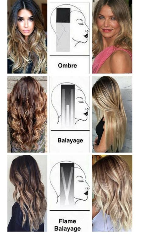 balayage vs flamboyage vs ombre vs sombre vs foiling the most frequently asked question about hair color what
