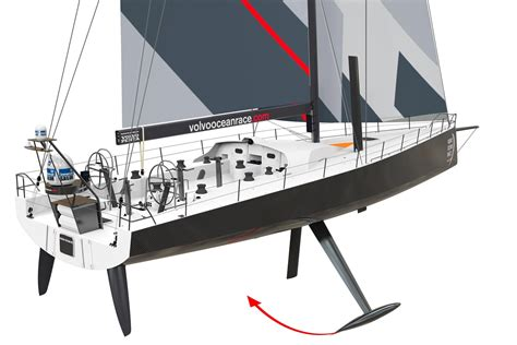 volvo ocean  boat diagram volvo cars belux media