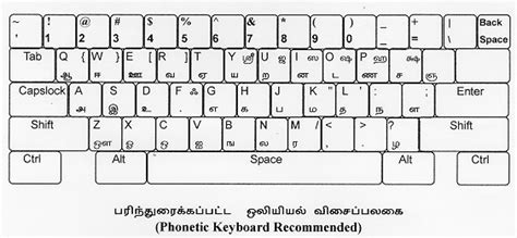 bamini keyboard layout free download vanavil barani tamil font