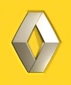 Renault Logo Image 301 Moved Permanently