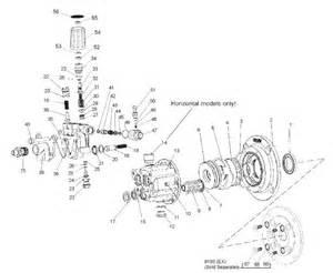 honda pressure washer schematic get free image about wiring diagram