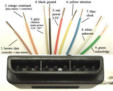 Stik Stick Ps2 Wireless Dualshock Sony Yellowkuning playstation2 controller interface guide make