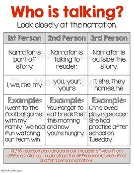 Point Of View Worksheets For Middle School by Point Of View Reading Posters Handout Bookmarks