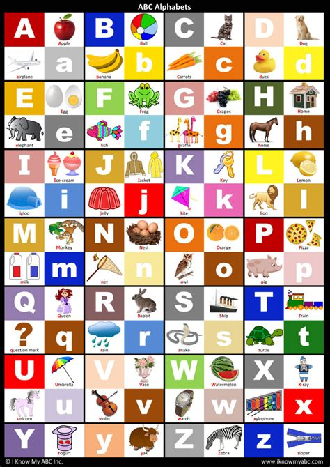 alphabet chart abc alphabet chart by i my abc 9781945285004 abc p 1