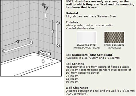 bathroom grab bar location ada mounting heights toilet accessories submited images
