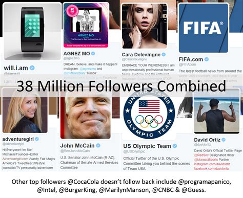 coca cola fan club influence coca cola isn t the real thing on twitter