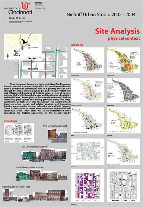 Home Building Design Checklist pics for gt urban site analysis