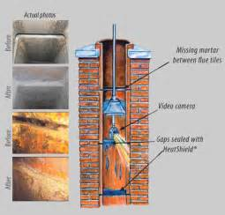 This is the actual heatshield repair of a damaged flue system