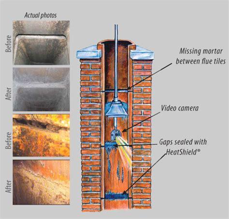 Chimney Lining Cost For Open - heatshield chimney liner repair in cincinnati