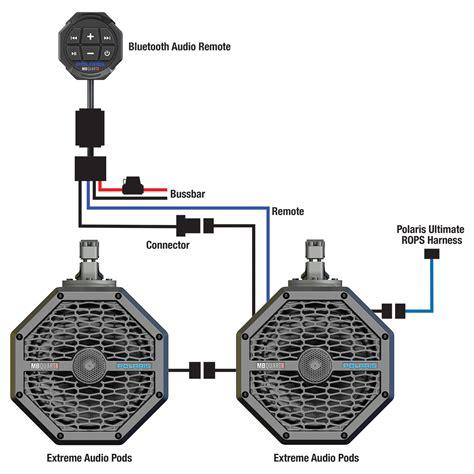 polaris sportsman 570 winch wiring diagram polaris