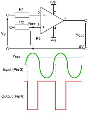 capacitor op comparator how to create an ac signal from dc with the arduino uno is pwm considered an ac signal since it