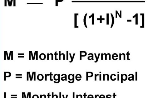 calculating house payment with taxes and insurance how to calculate house payment with taxes and insurance 28 images mortgage
