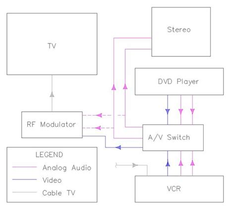 diy home theater wiring diagram 187 design and ideas