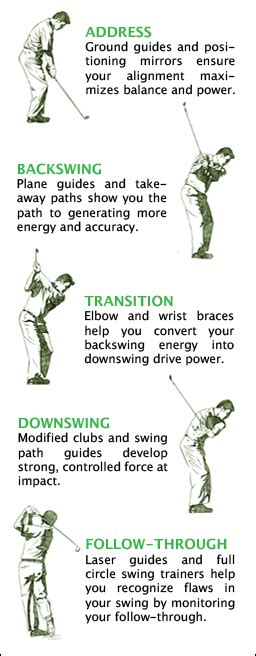 Golf Teaching Aid