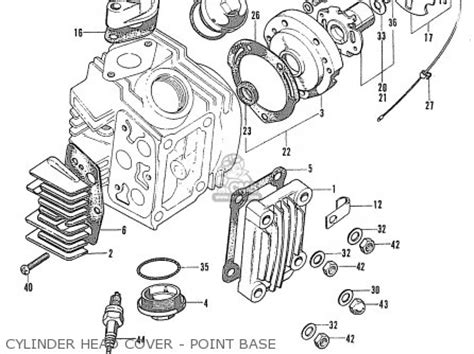 Base Point Honda Cb200 honda cl70 wiring diagram wiring diagram and schematics