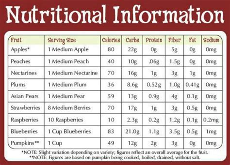 fruit 2 0 nutrition facts easy diets for college students weight loss weight loss