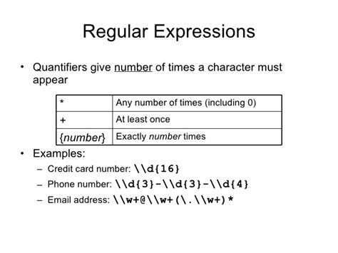 java pattern regex special characters lecture7 pattern