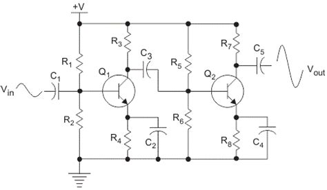 transistor lifier power gain applications of bipolar junction transistor or bjt history of bjt electrical4u