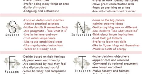 16 Personalities Letters