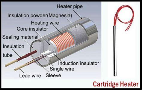 Element Heater Khusus Mesin Tetas bolt heater heating element cartridge heater