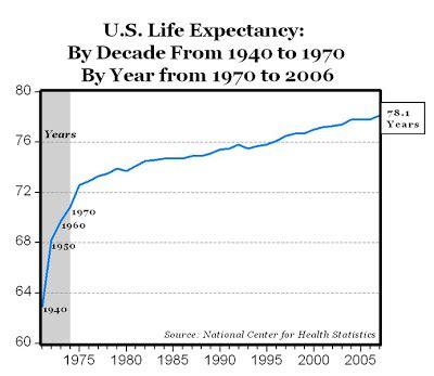 photo expectancy calculator irs