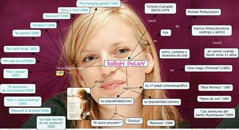 sarah polley ramona dvd sarah polley junglekey fr image