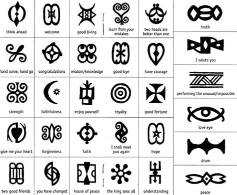 best 25 adinkra symbols ideas on pinterest african