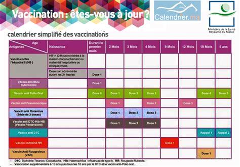 Calendrier Vaccins Calendrier De Vaccination Maroc Calendrier