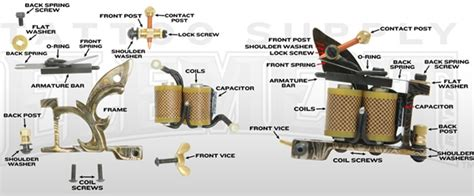 tattoo gun parts machine parts accessories at element supply