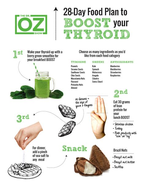 the doctor s kitchen supercharge your health with 100 delicious everyday recipes books dr oz 28 day thyroid smoothie plan to boost low thyroid