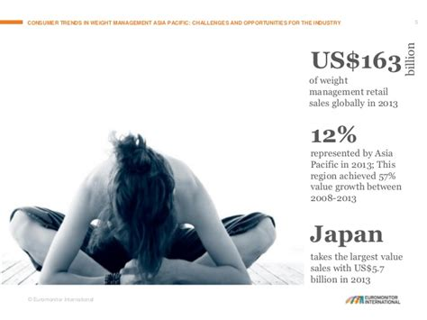 weight management trends consumer trends in weight management in asia pacific