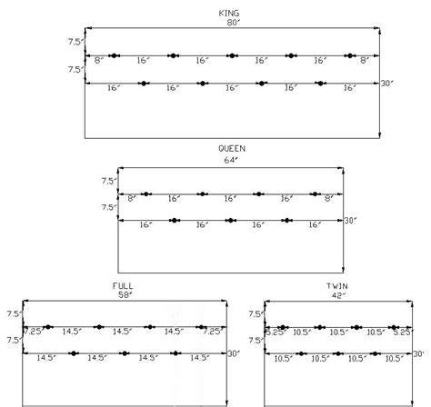 headboard sizes how to make a simple rectangular headboard out of burlap
