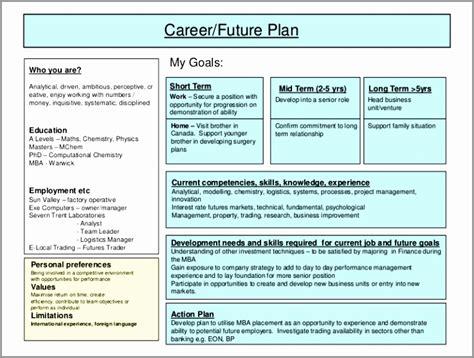12 Employee Career Development Plan Template Pujut Templatesz234 Career Development Plan Template For Employees