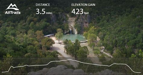 turner falls oklahoma map turner falls park hiking trails oklahoma alltrails
