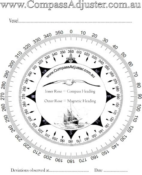 print compass deviation card template diy compass adjusting