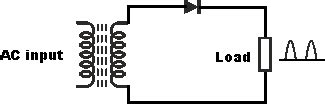 define transformer diode half wave rectifier circuit radio electronics