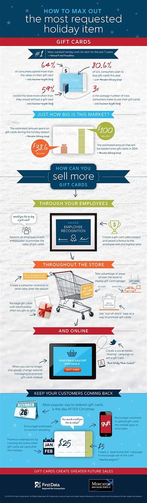 Blackhawk Gift Card Mall - the holiday gift card strategy blackhawk network