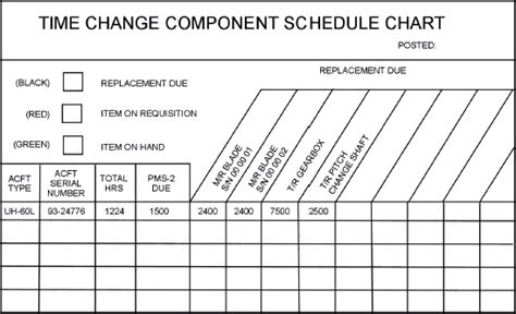 video format quality chart fm 3 04 500 chptr 8 quality control and publications