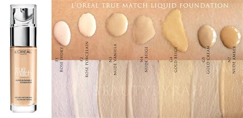 Harga L Oreal True Match Foundation review l oreal true match powder foundation