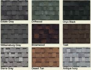 Shingle Styles | different types of shingle styles shinglestyles