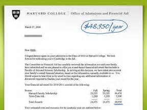 Award Letter Of Financial Aid Best Photos Of Thank You Letter Financial Aid Financial Aid Appeal Letter Sle Financial