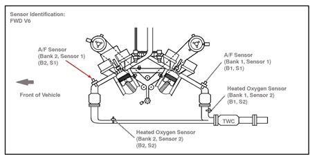 P0051 Oxygen Af Sensor Heater Control Circuit Low Bank | p0051 a f ratio heater control circuit low b2s1 need