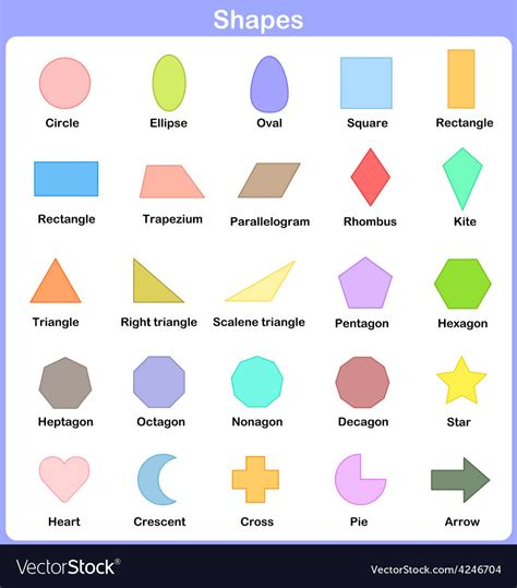 Shape 2 D by Shape 2d Learning The 2d Shapes For Vector Image