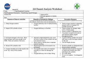 Safety Analysis Report Template Job Safety Analysis Template Best Business Template
