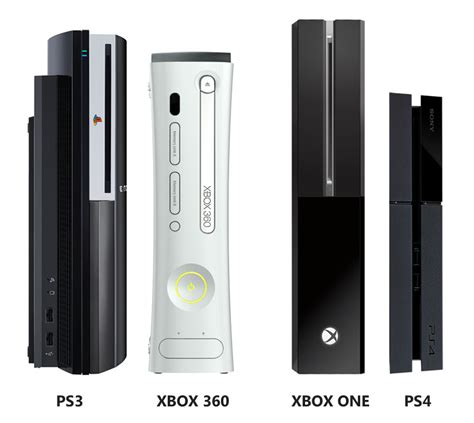 which is better xbox 360 or xbox one ps4 is a really small console size comparison gaming