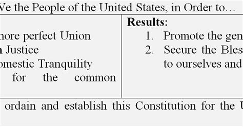 article 2 section 2 of the constitution summary article 2 section 2 of the constitution summary 28