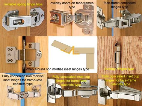 kitchen cabinet door hinges types kitchen cabinet hinges