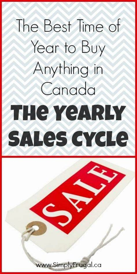 best time to buy a house in canada best time of the year to buy a house 28 images the best time of year to buy