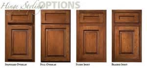 European Kitchen Cabinet Doors Kitchen Cabinet Doors European